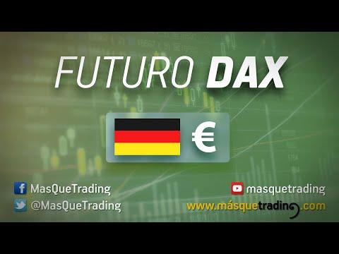 Vídeo análisis del futuro del Dax: Corto, sin perder zonas claves
