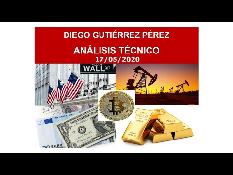 Análisis de Bitcoin, Divisas, Índices y Materias Primas. 17/05/20.