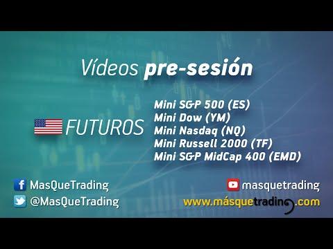 Vídeo análisis de los futuros de Minis S&P500, Dow y Nasdaq: Diferencias notables entre los tres