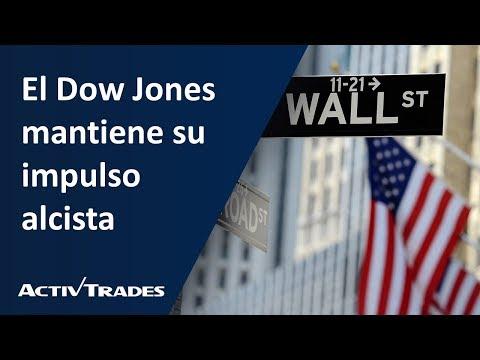 Video Análisis: El Dow Jones mantiene su impulso alcista