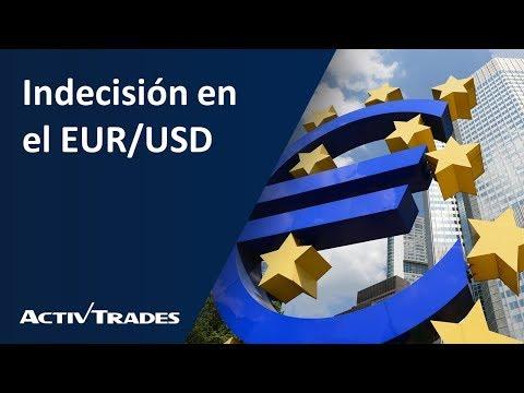 Video Análisis: Indecisión en el EURUSD