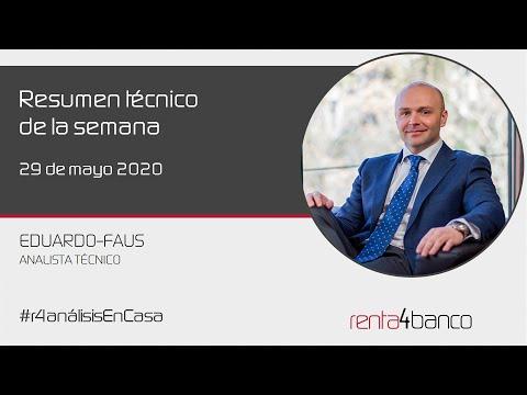 Video Análisis con Eduardo Faus: IBEX35, SP500 y Nasdaq