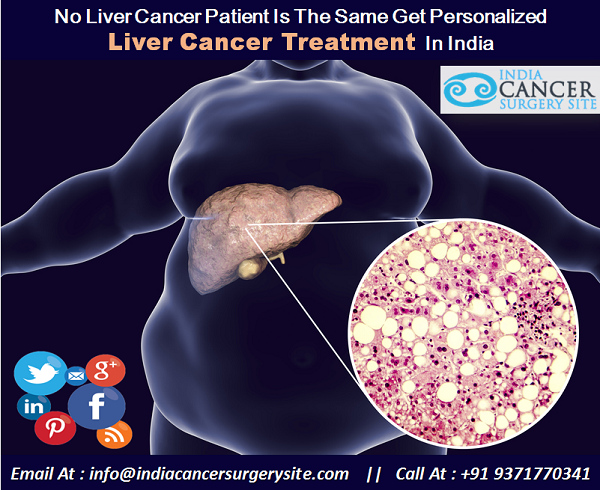 No Liver Cancer Patient Is The Same Get Personalized Liver Cancer Treatment in India