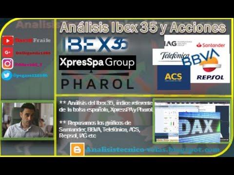 Video Análisis con David Fraile: Ibex35, Pharol, XpressPa, Telefónica, IAG, Repsol y Santander