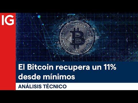 Video Análisis: El Bitcoin recupera un 11% desde los mínimos del 5 de septiembre. ¿Qué podemos esperar?