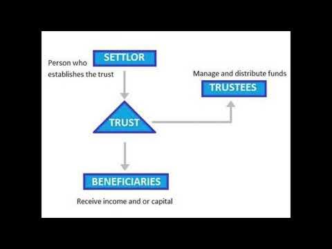 Business Trust Intro