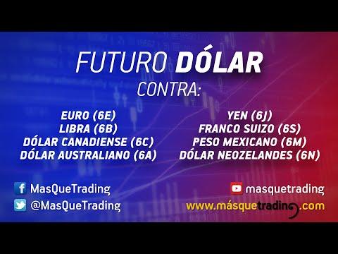 Vídeo análisis: El Dólar pierde fuerza con principales cruces