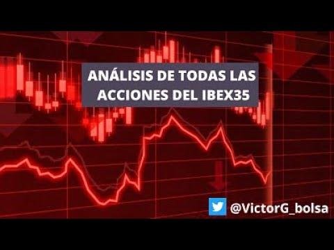 Análisis de las acciones del Ibex 35 en orden alfabetico