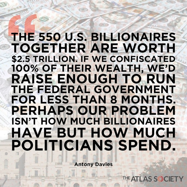 The Wealth of 550 U.S.Fiat Moneyed Billionaires couldn't feed the Political Fiat Politician's Spending Spree