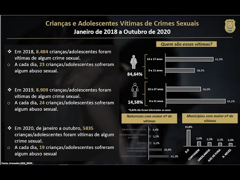 Estatísticas 2018-2020 - Polícia Civil de MG - Crimes de Pedofilia - Comentários de Casé Fortes