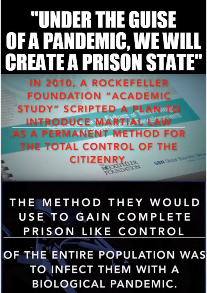 Under the Guise if a Pandemic,They Will Create a Prison State,Just for You