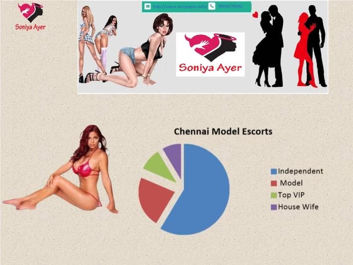 Top VIP Escorts in Chennai