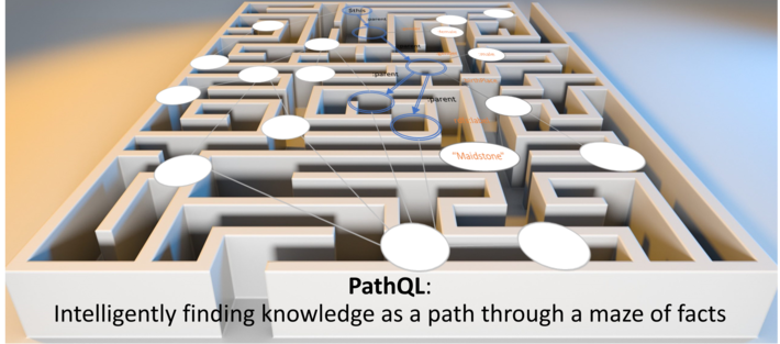 PathQL: Intelligently finding knowledge as a path through a maze of facts